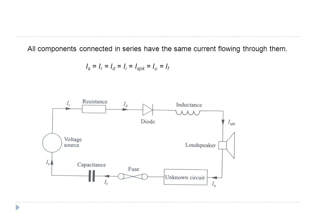 All components connected in series have the same current flowing through them.
