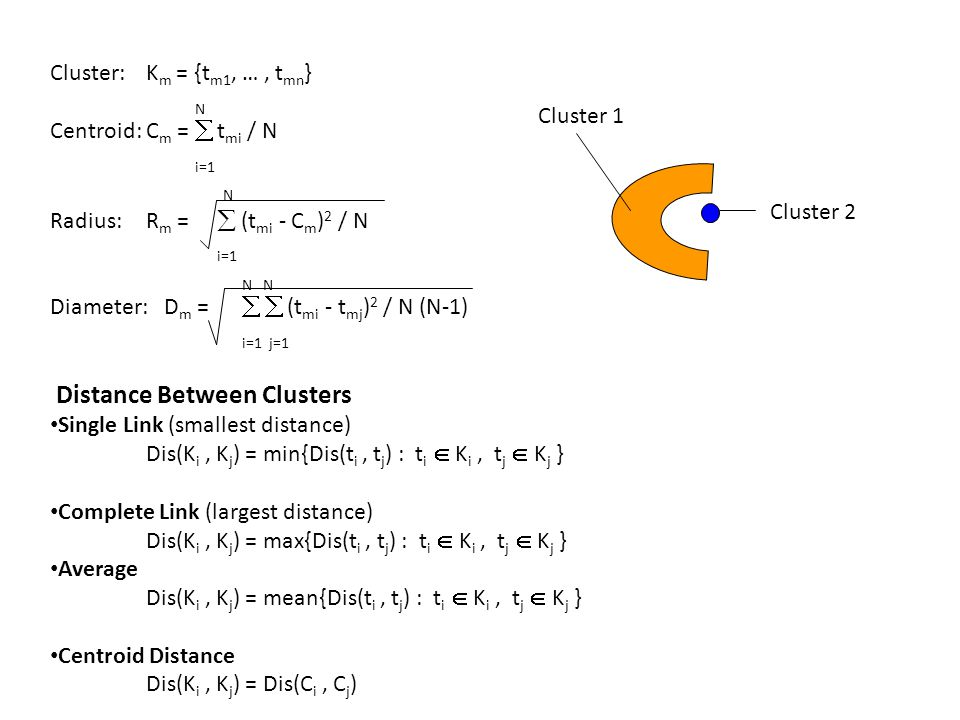 Distance Between Clusters