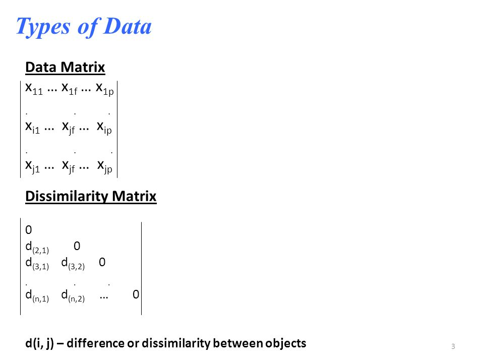 Types of Data Data Matrix x11 … x1f … x1p . . . xi1 … xjf … xip . . .