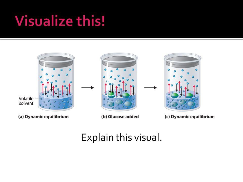Visualize this! Explain this visual.