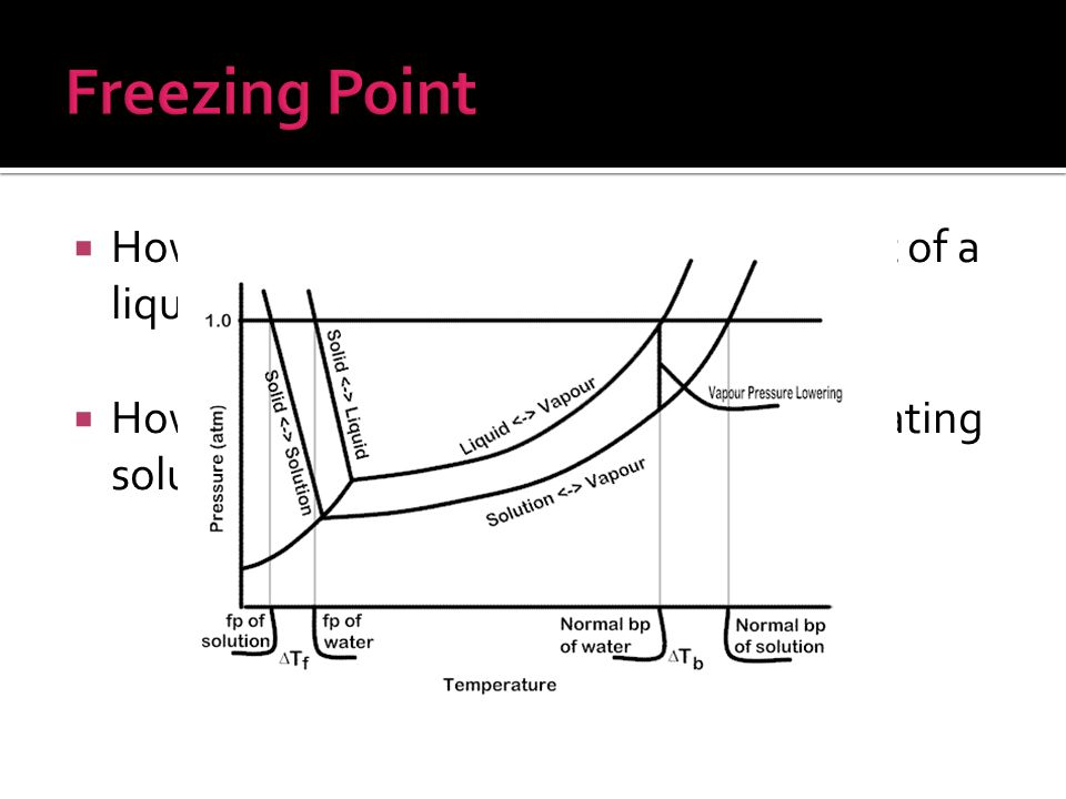 Freezing Point How do we determine the freezing point of a liquid