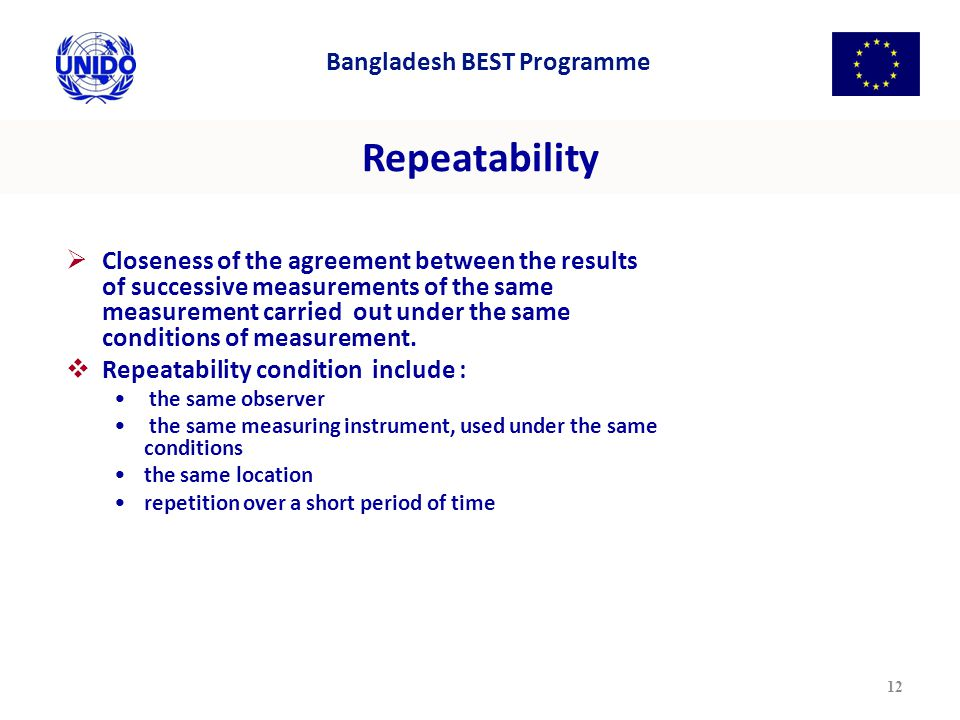 Repeatability Bangladesh BEST Programme