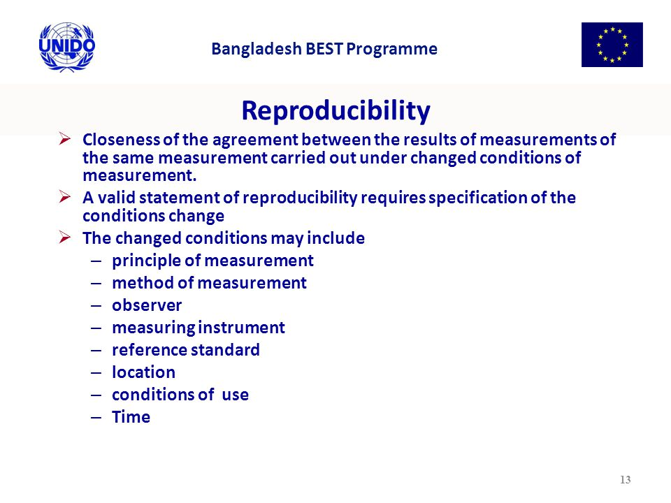 Reproducibility Bangladesh BEST Programme