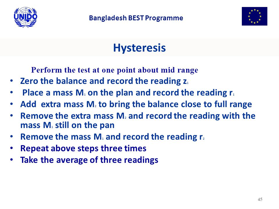 Hysteresis Zero the balance and record the reading z1