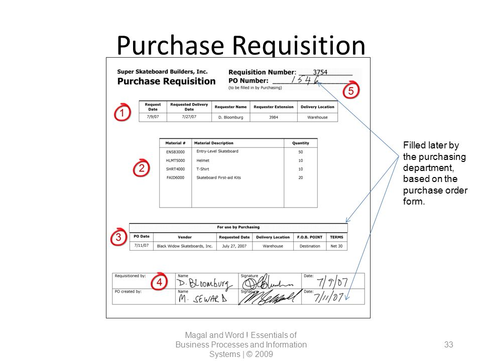 Purchase Requisition Filled later by the purchasing department, based on the purchase order form.
