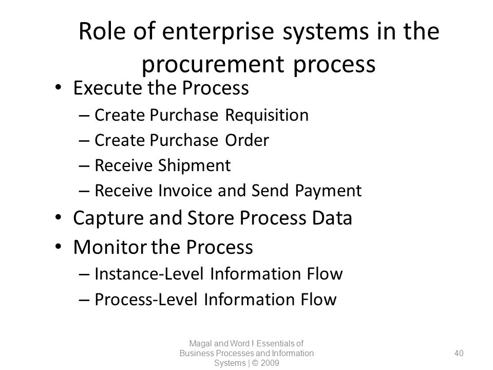 Role of enterprise systems in the procurement process