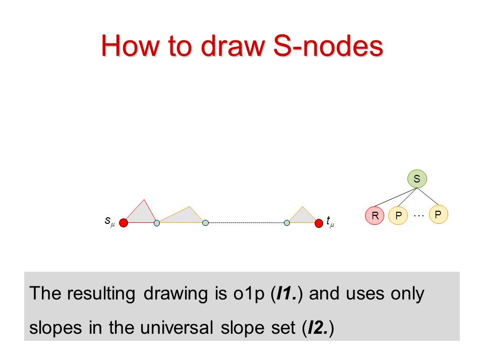 How to draw S-nodes S. … R. P. P. sµ. tµ.