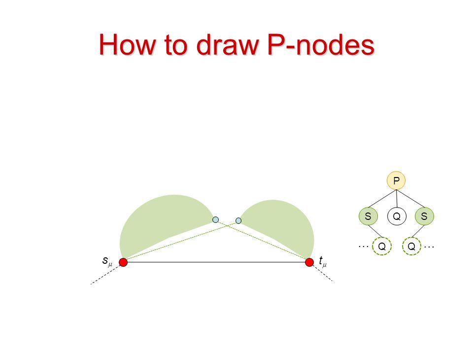 How to draw P-nodes P S Q S … … Q Q sµ tµ