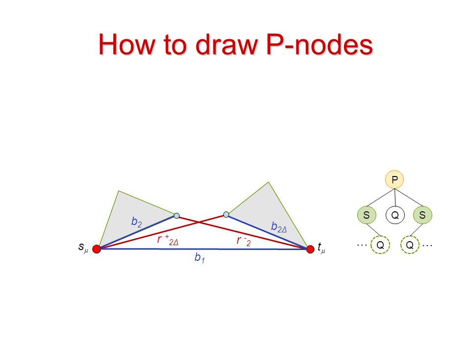 How to draw P-nodes P S Q S b2 b2Δ r +2Δ r -2 … … sµ tµ Q Q b1