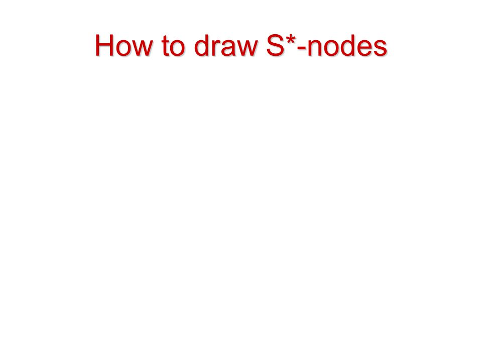 How to draw S*-nodes