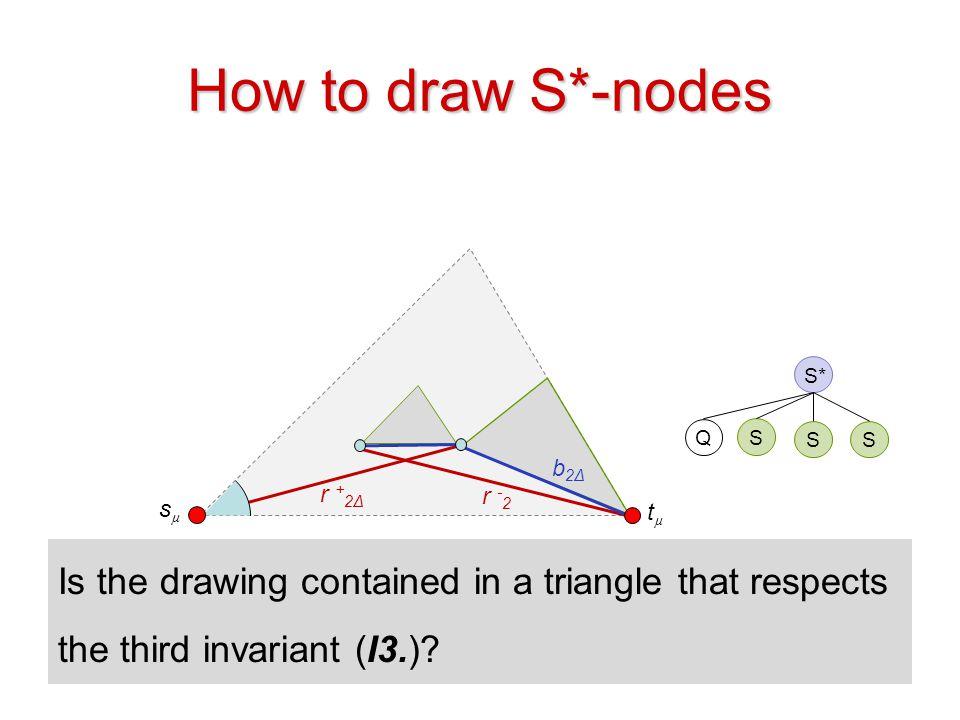 How to draw S*-nodes S* Q. S. S. S. b2Δ. r +2Δ. r -2. sµ. tµ.