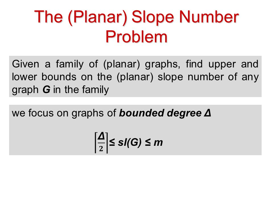The (Planar) Slope Number Problem