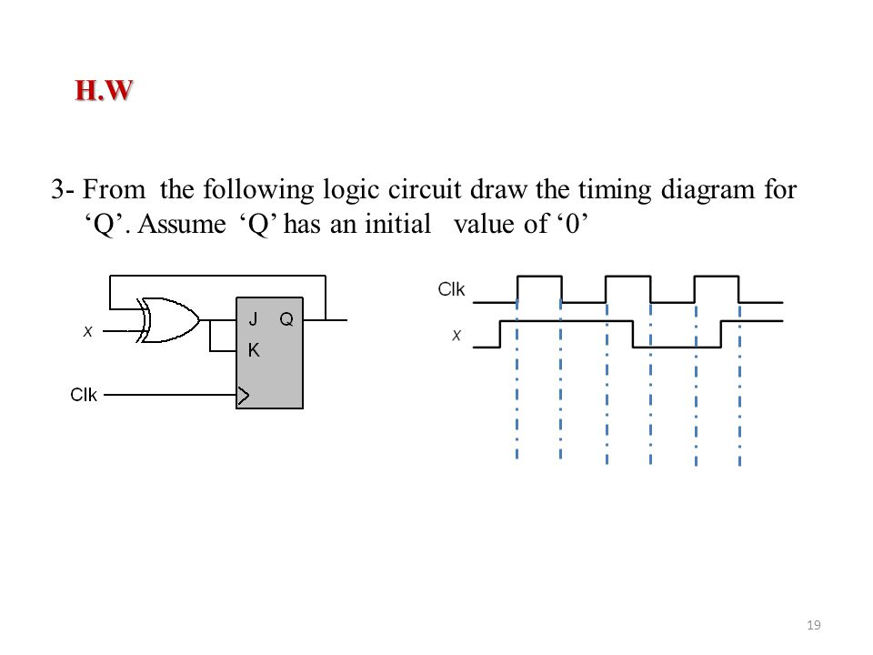 H.W 3- From the following logic circuit draw the timing diagram for 'Q'.