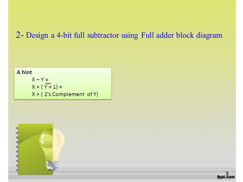 2- Design a 4-bit full subtractor using Full adder block diagram
