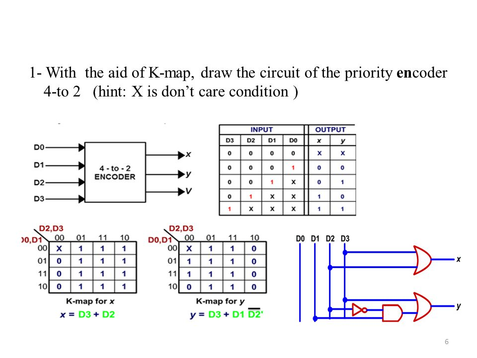1- With the aid of K-map, draw the circuit of the priority encoder 4-to 2 (hint: X is don't care condition )