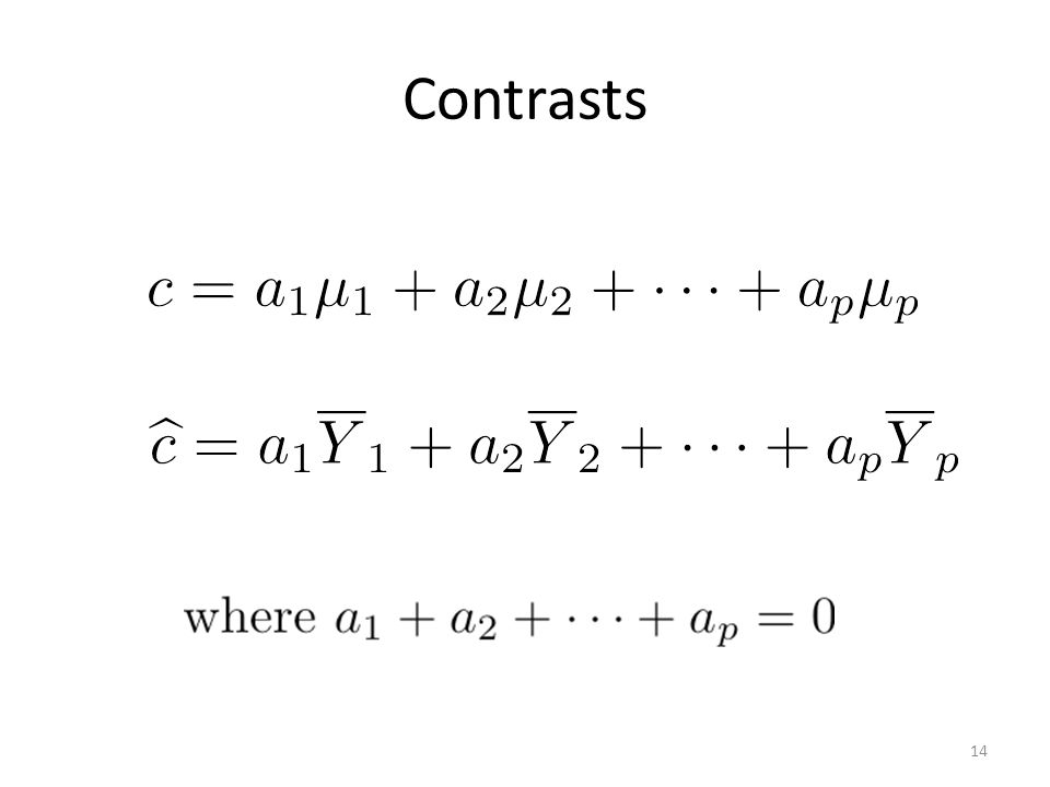 Contrasts Linear Combination, weights (coefficients) Test contrast = 0