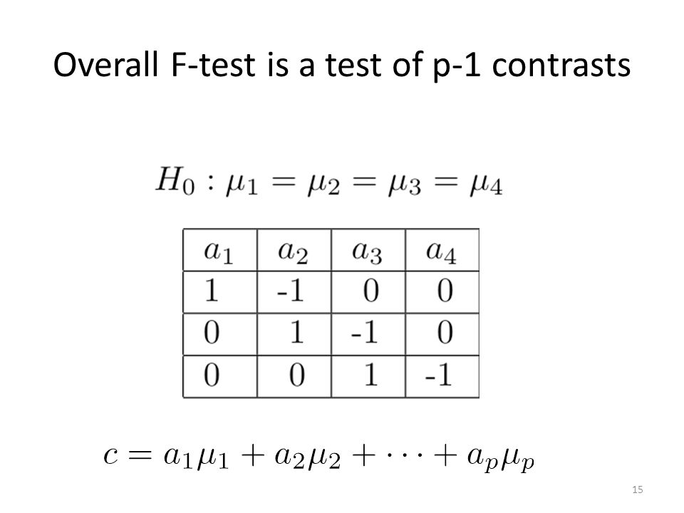 Overall F-test is a test of p-1 contrasts