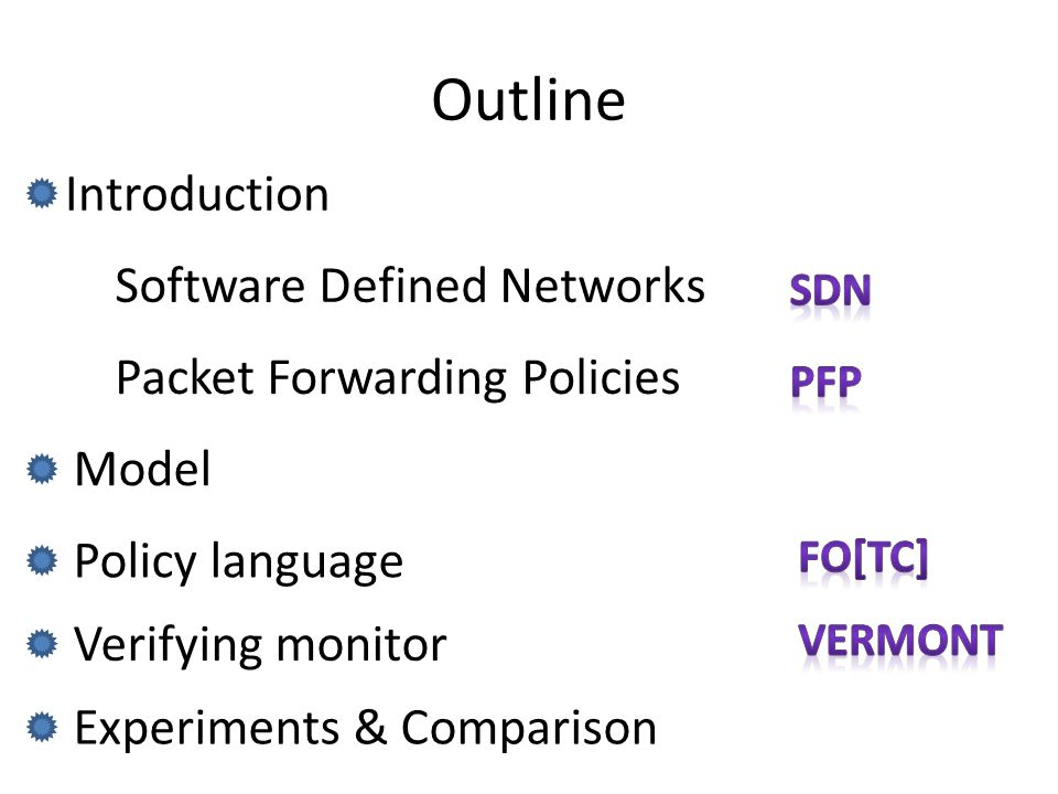 Outline Introduction Software Defined Networks