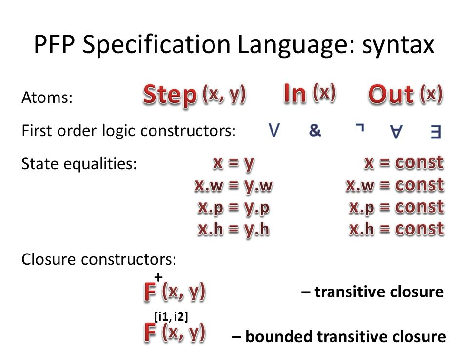 PFP Specification Language: syntax