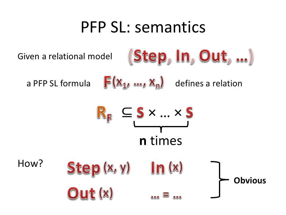 PFP SL: semantics (Step, In, Out, …) F RF Step In Out ⊆ S × … × S