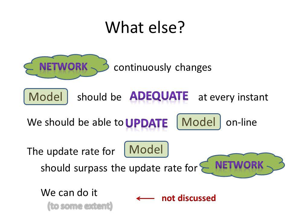 What else adequate Model update Model Model Network