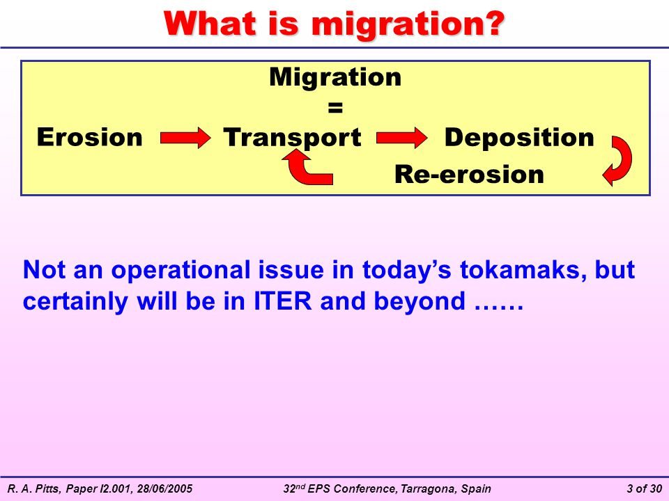 What is migration Migration = Erosion Transport Deposition Re-erosion