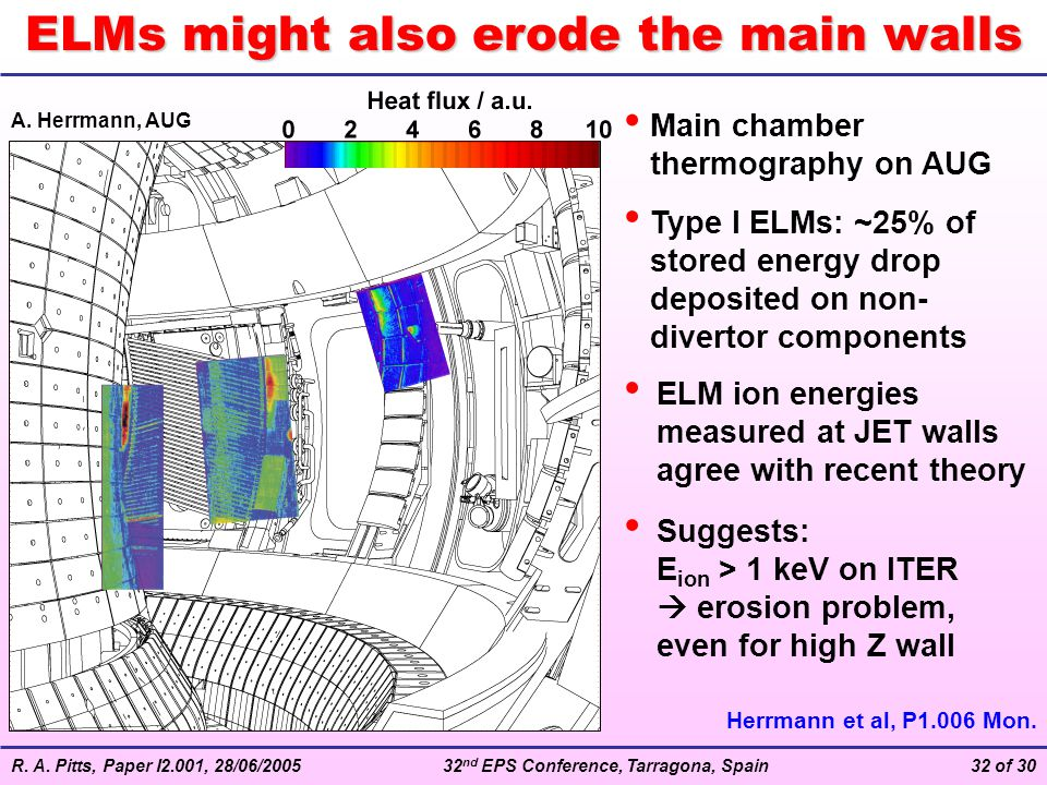ELMs might also erode the main walls