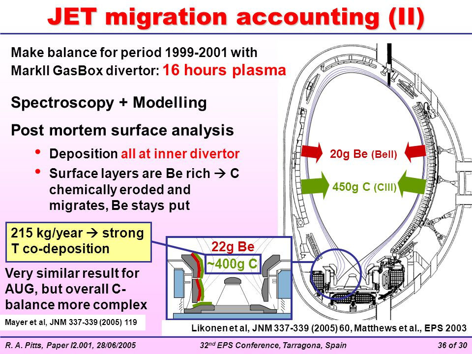 JET migration accounting (II)