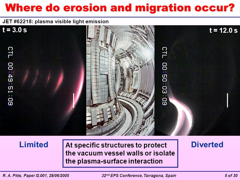 Where do erosion and migration occur