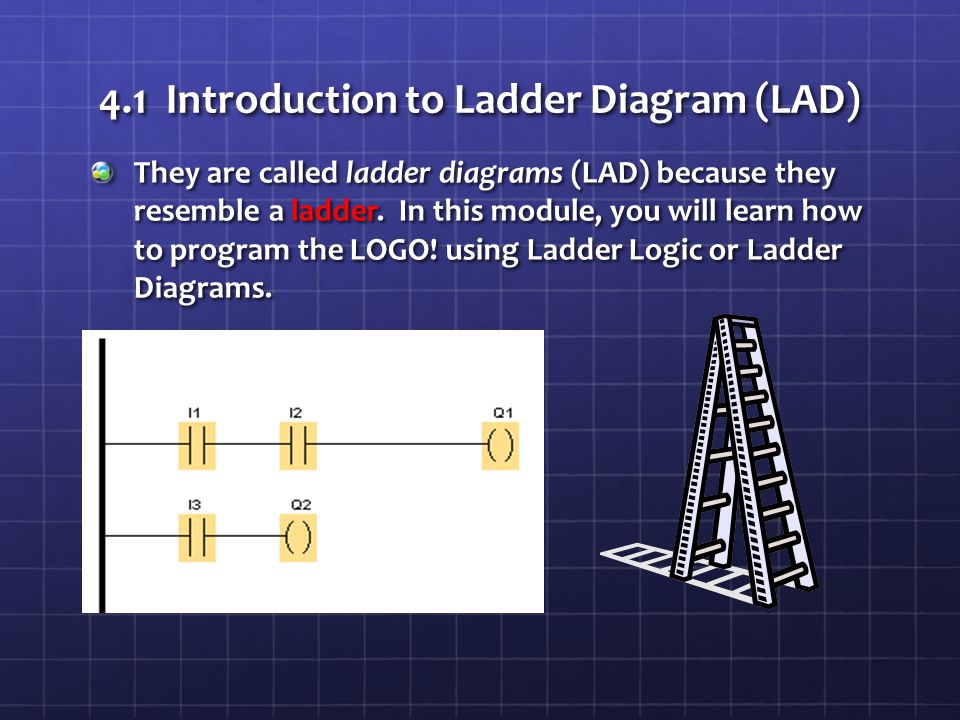 4.1 Introduction to Ladder Diagram (LAD)
