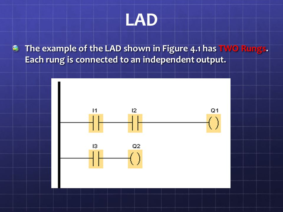 LAD The example of the LAD shown in Figure 4.1 has TWO Rungs.