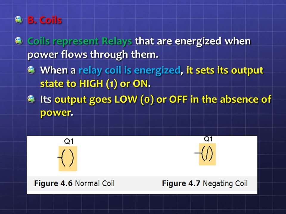 B. Coils Coils represent Relays that are energized when power flows through them.