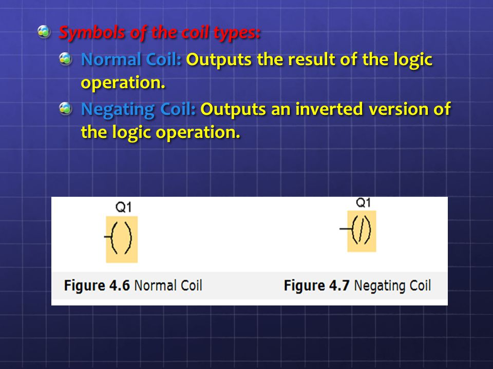 Symbols of the coil types: