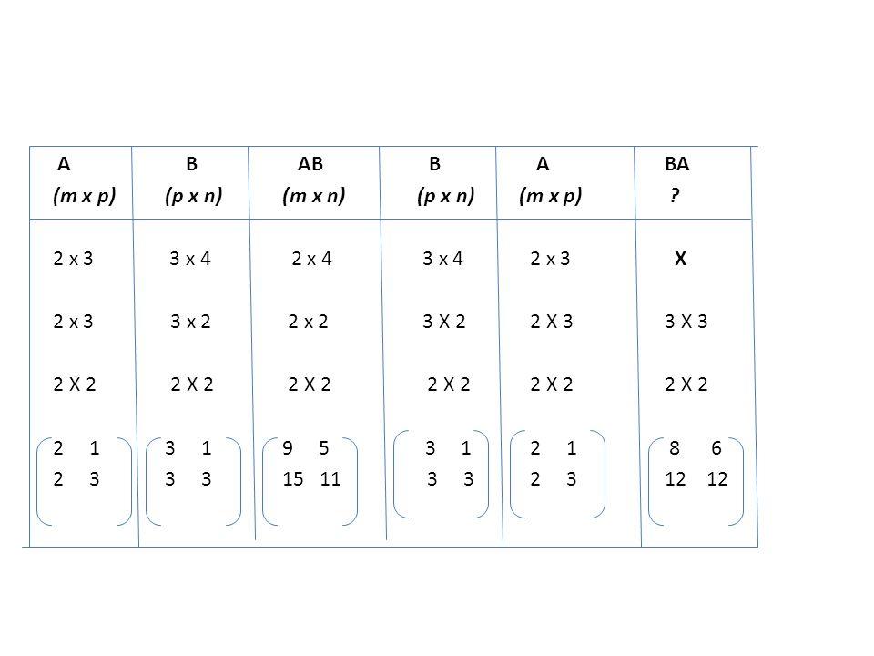A B AB B A BA (m x p) (p x n) (m x n) (p x n) (m x p)