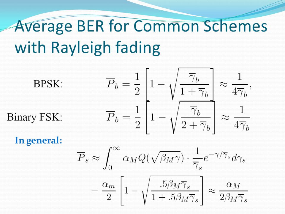 Average BER for Common Schemes with Rayleigh fading