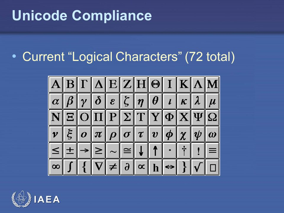 Unicode Compliance Current Logical Characters (72 total)