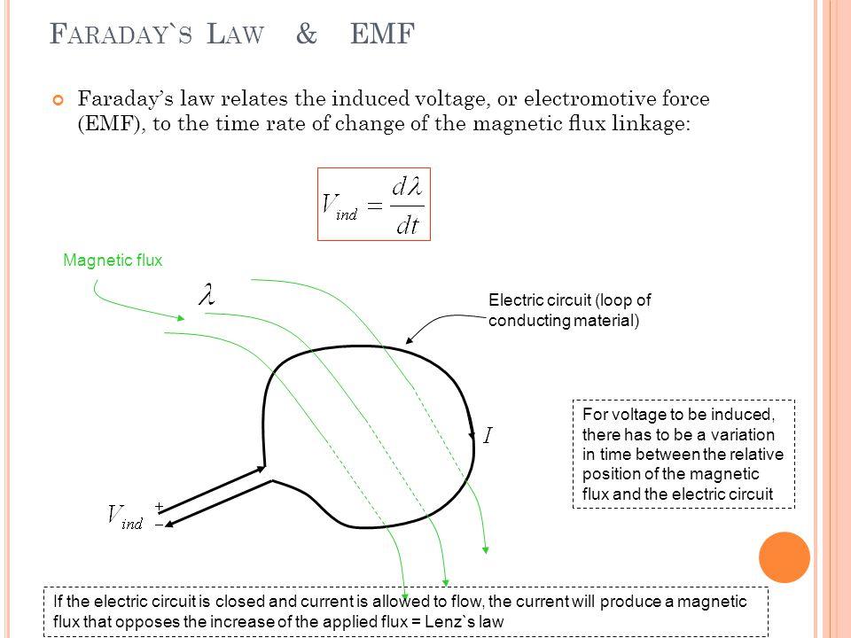 Faraday`s Law & EMF