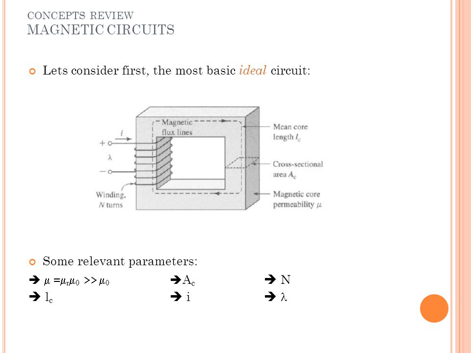 CONCEPTS REVIEW MAGNETIC CIRCUITS
