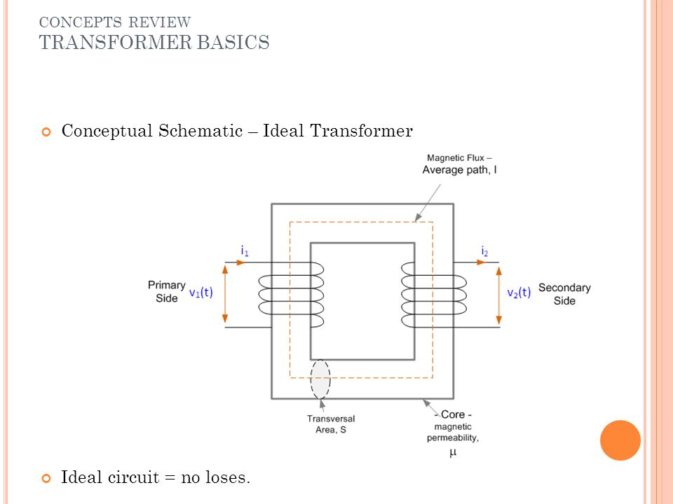 CONCEPTS REVIEW TRANSFORMER BASICS