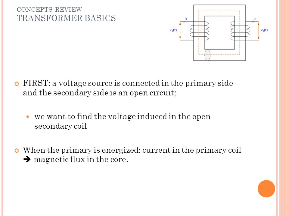 we want to find the voltage induced in the open secondary coil