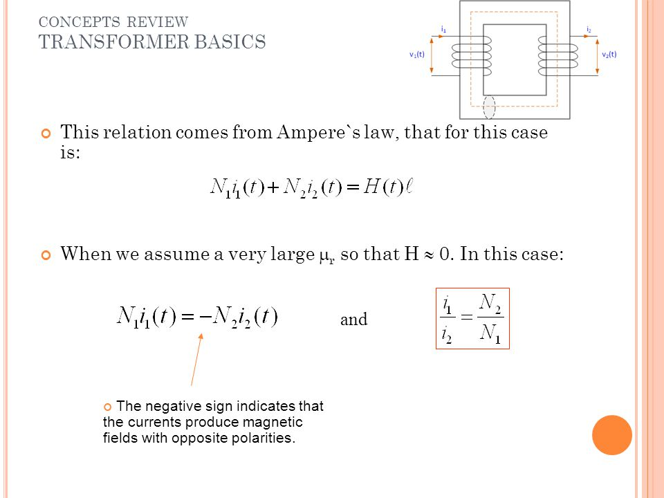 This relation comes from Ampere`s law, that for this case is: