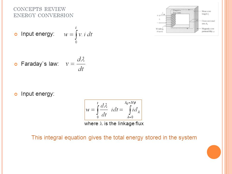 This integral equation gives the total energy stored in the system
