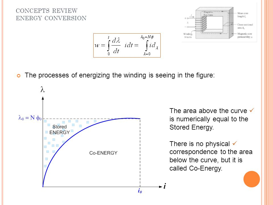 The processes of energizing the winding is seeing in the figure: