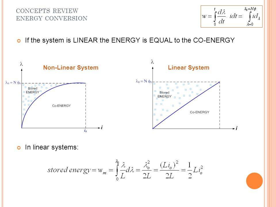 If the system is LINEAR the ENERGY is EQUAL to the CO-ENERGY