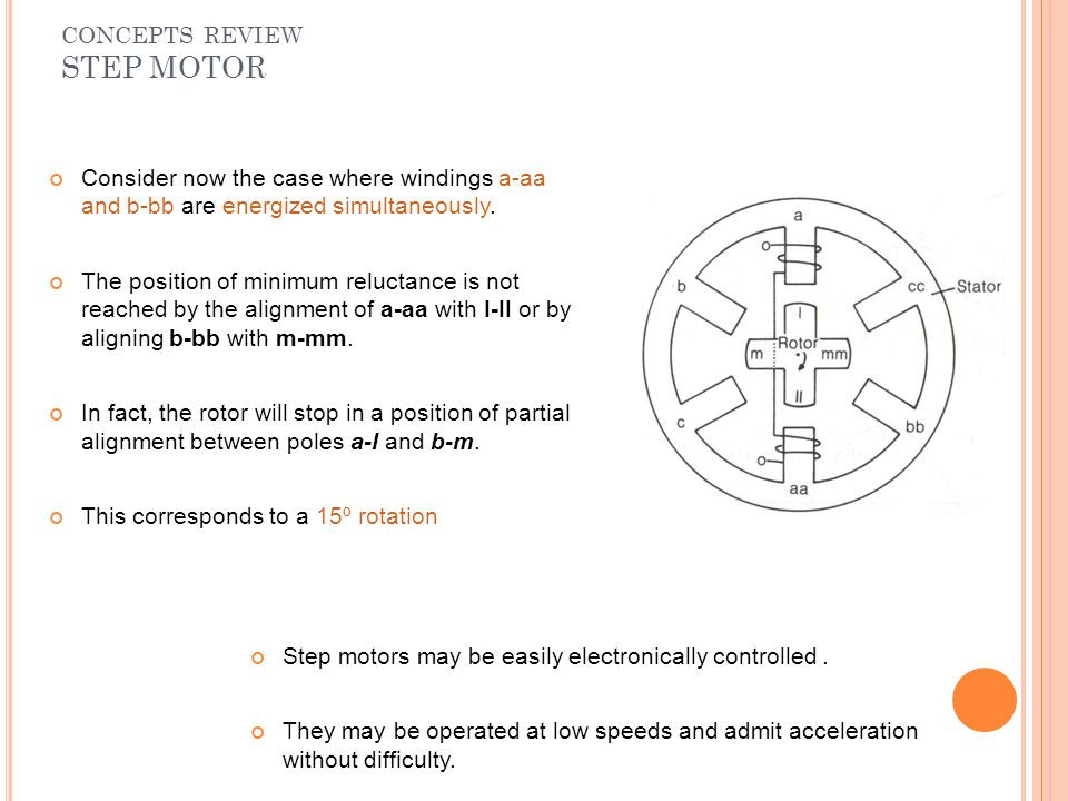 CONCEPTS REVIEW STEP MOTOR