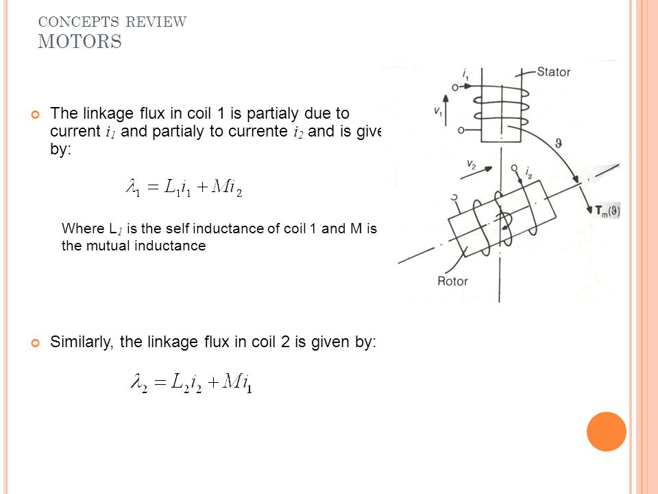 Similarly, the linkage flux in coil 2 is given by: