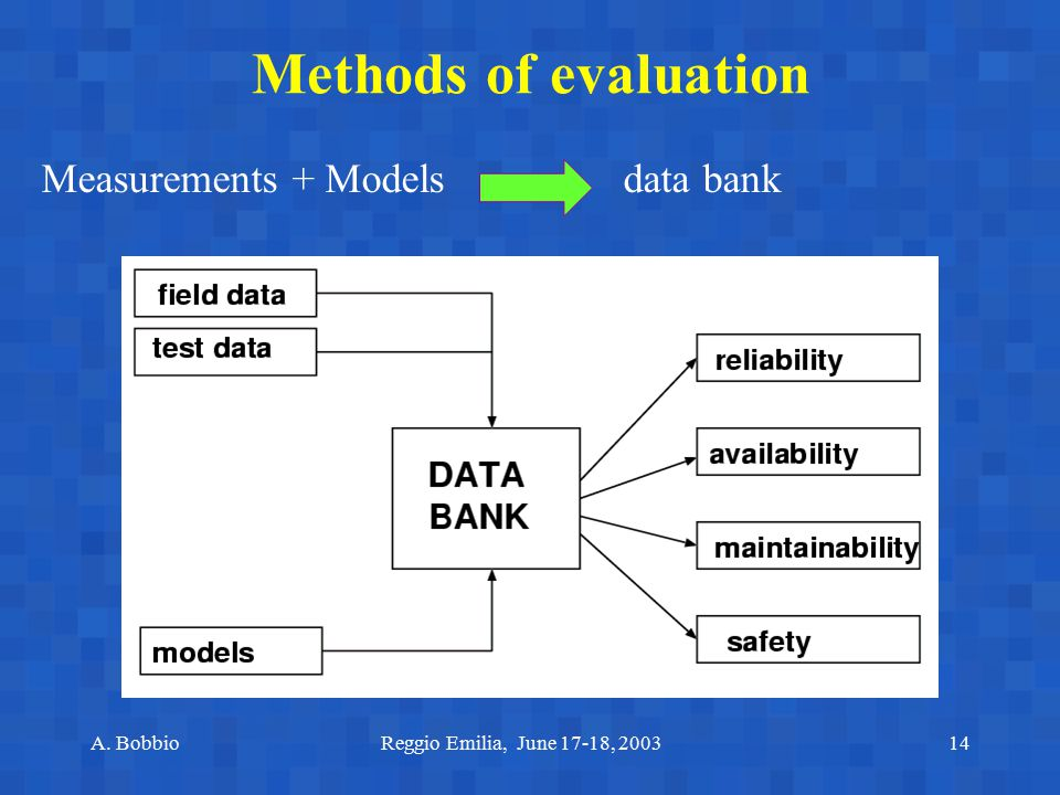 Methods of evaluation Measurements + Models data bank A. Bobbio