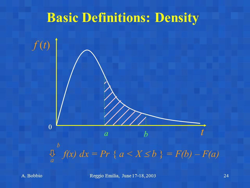Basic Definitions: Density