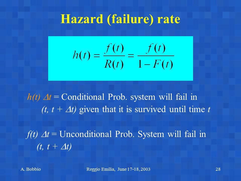 Hazard (failure) rate h(t) t = Conditional Prob. system will fail in