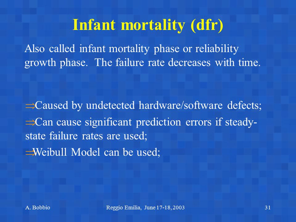 Infant mortality (dfr)